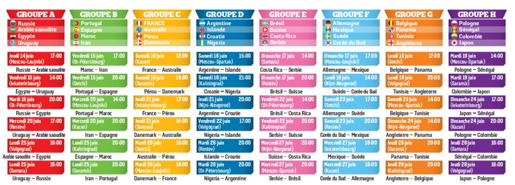 Voires matches de la coupe du monde FIFA 2018